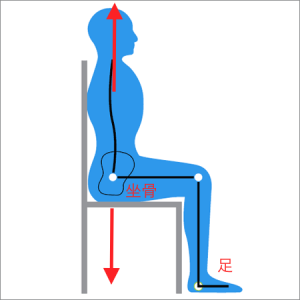 posture-do-sitting-p6-450