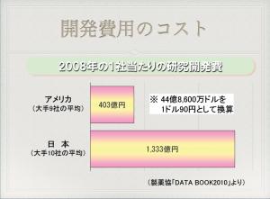 スクリーンショット 2015-07-02 14.28.58